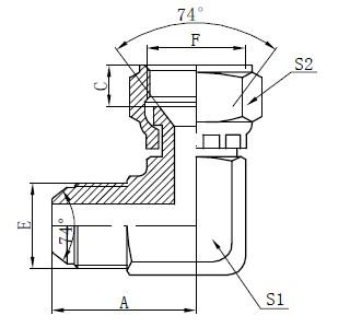 Deseño de conectores de rostro plano JIC